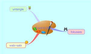 ImindMap - 3 ord for 2013